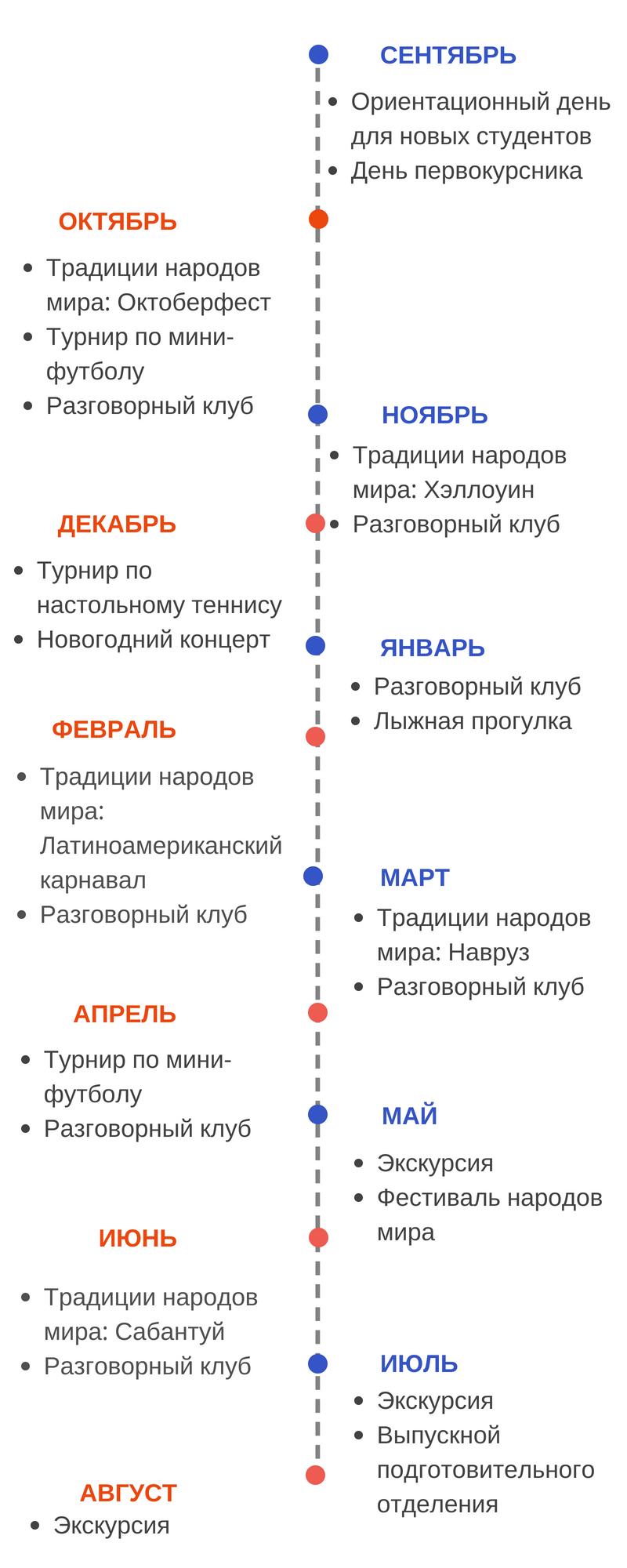 Отображение сетевого контента